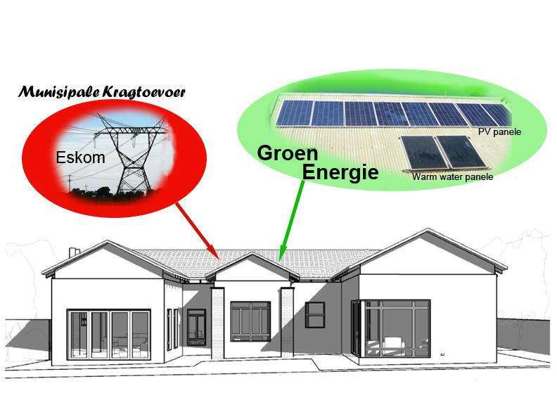 Strategie vir huishoudings om onvoorspelbare elektrisiteit te hanteer